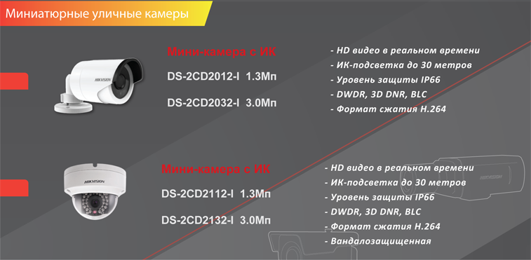 hikvision IP камера